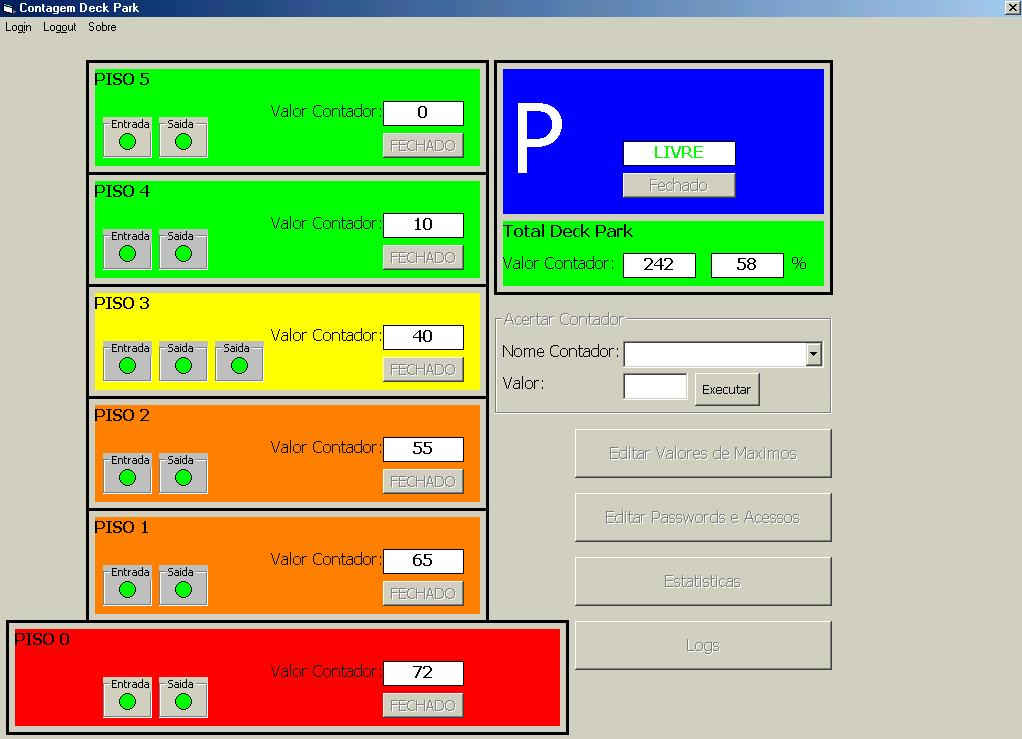 Controlo & Contagem - Controlo do Sistema