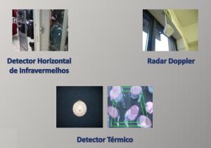detectores de pessoas
